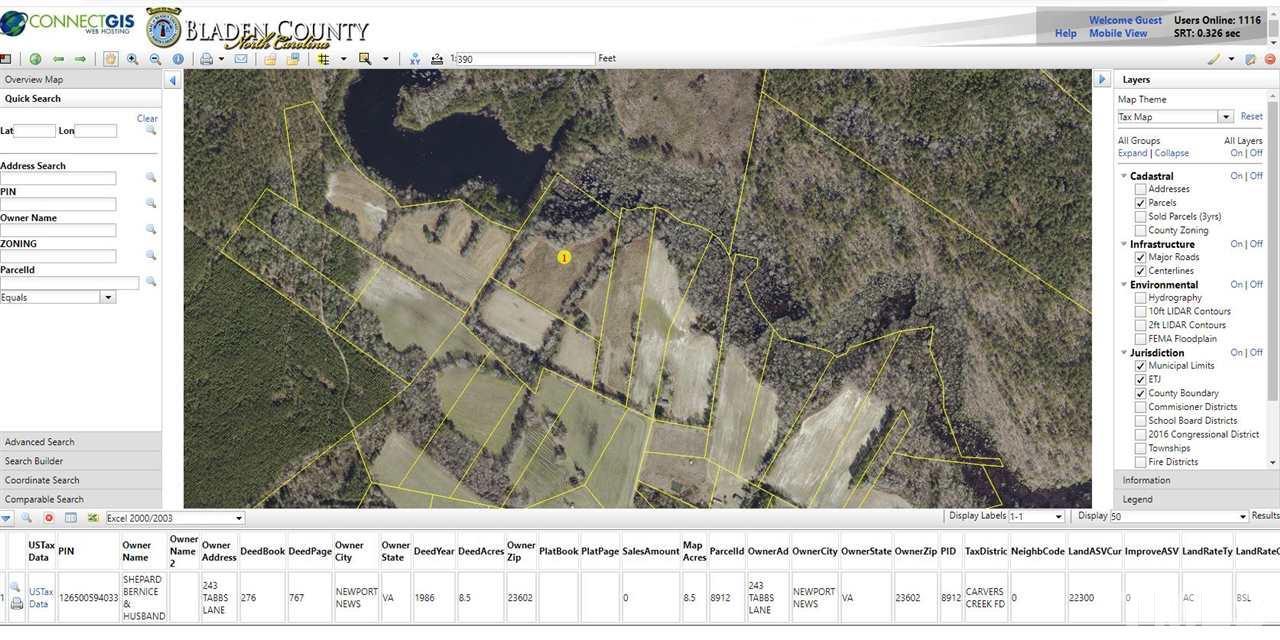 Elizabethtown, NC Land for sale